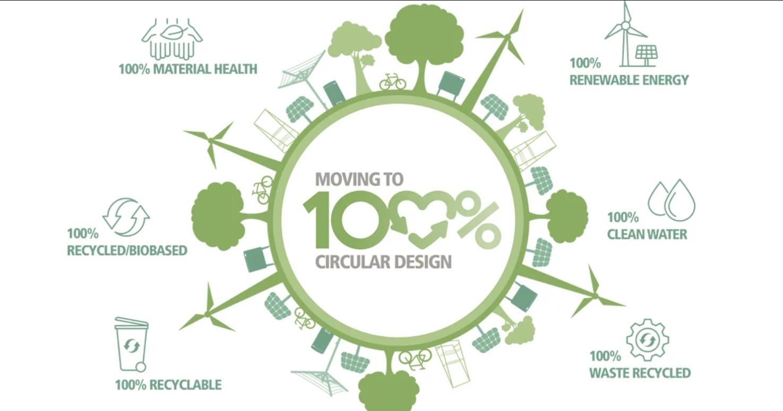 Los productos con conciencia social ambiental de Brabantia 1